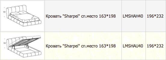 Sharpei_var