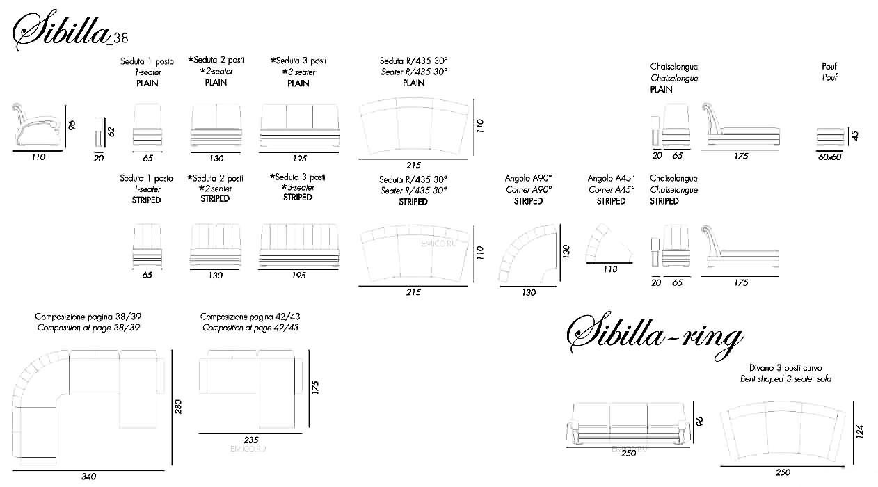 Sibilla-size